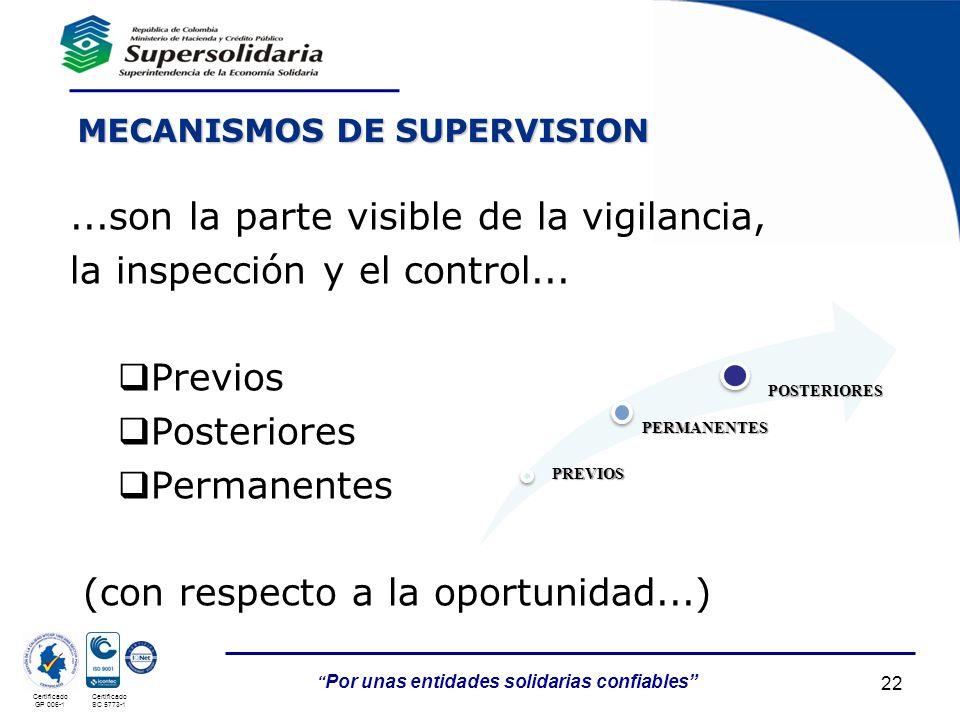 05/05/201422 Por unas entidades solidarias confiables Certificado GP 006-1 Certificado SC 5773-1...son la parte visible de la vigilancia, la inspecció