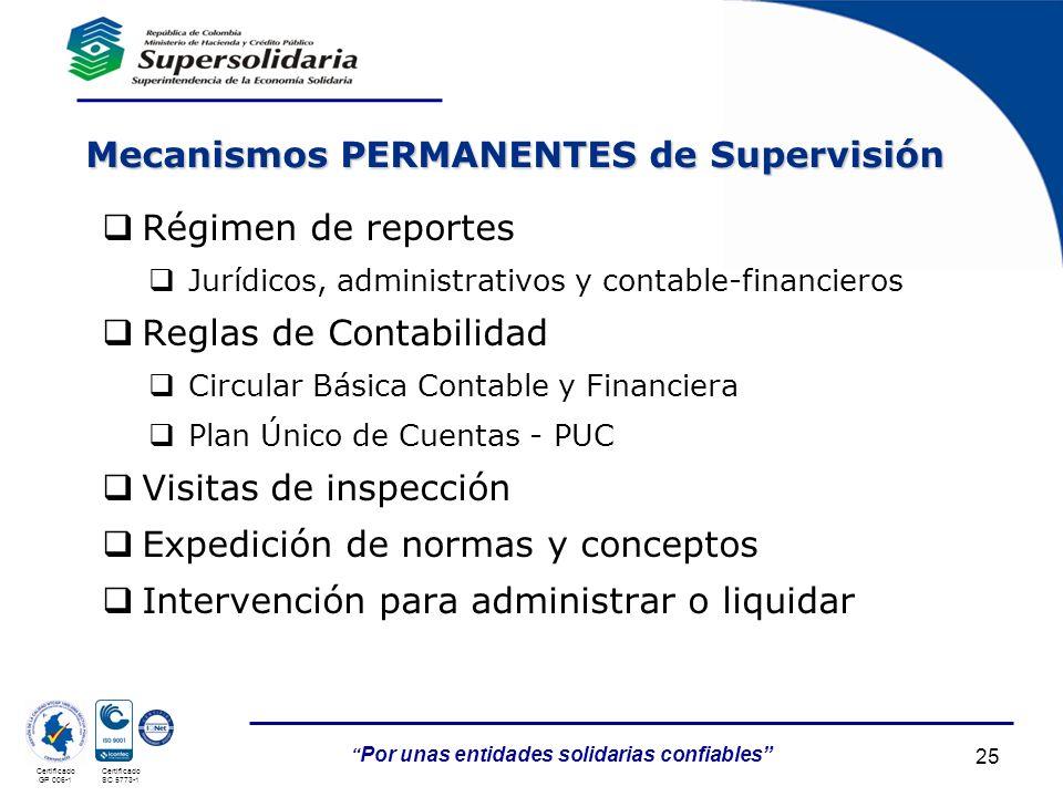 05/05/201425 Por unas entidades solidarias confiables Certificado GP 006-1 Certificado SC 5773-1 Mecanismos PERMANENTES de Supervisión Régimen de repo