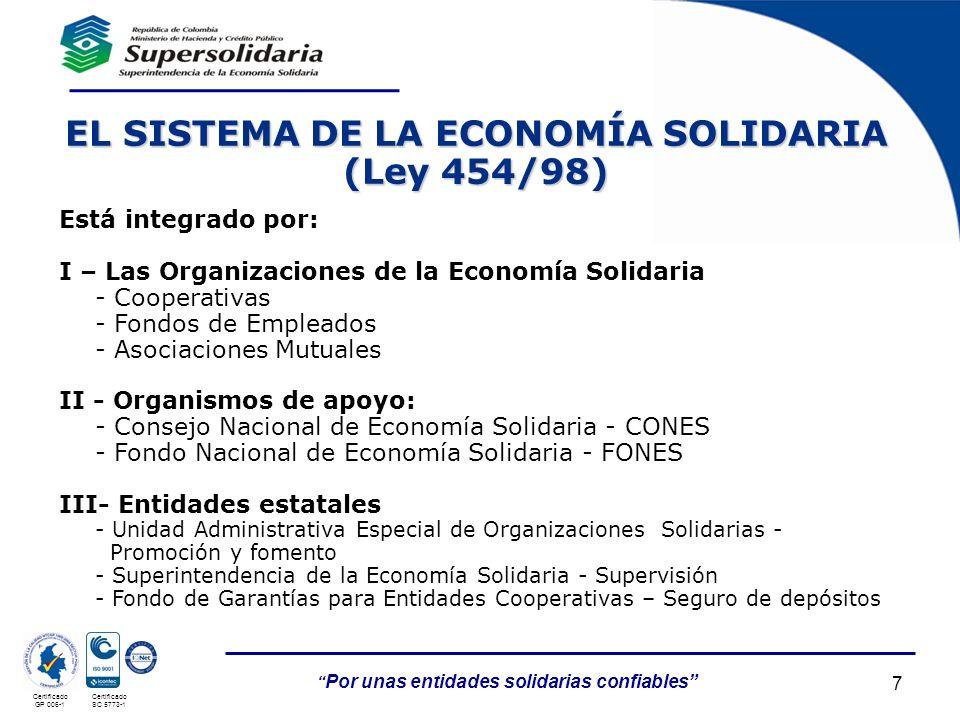 05/05/20147 Por unas entidades solidarias confiables Certificado GP 006-1 Certificado SC 5773-1 EL SISTEMA DE LA ECONOMÍA SOLIDARIA (Ley 454/98) Está