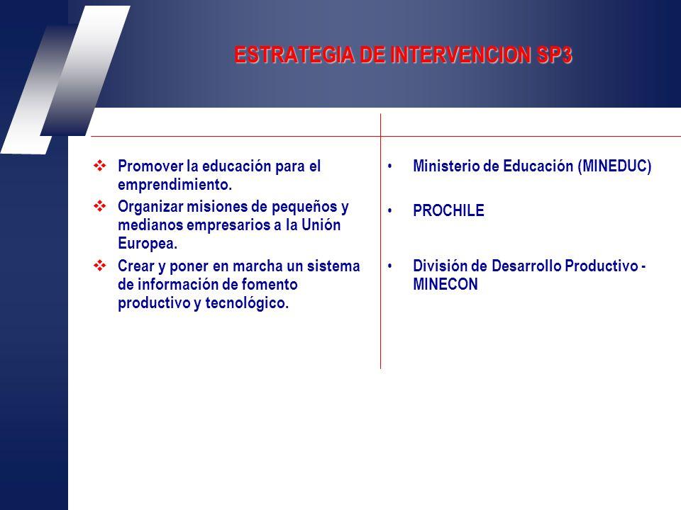 ESTRATEGIA DE INTERVENCION SP3 Promover la educación para el emprendimiento.