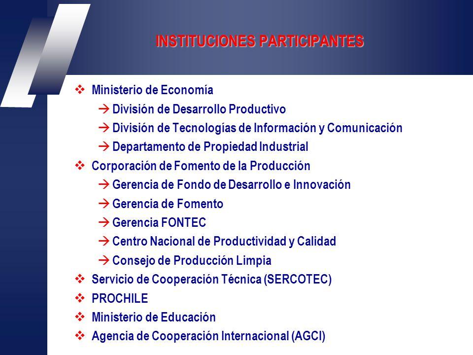 INSTITUCIONES PARTICIPANTES Ministerio de Economía División de Desarrollo Productivo División de Tecnologías de Información y Comunicación Departamento de Propiedad Industrial Corporación de Fomento de la Producción Gerencia de Fondo de Desarrollo e Innovación Gerencia de Fomento Gerencia FONTEC Centro Nacional de Productividad y Calidad Consejo de Producción Limpia Servicio de Cooperación Técnica (SERCOTEC) PROCHILE Ministerio de Educación Agencia de Cooperación Internacional (AGCI)