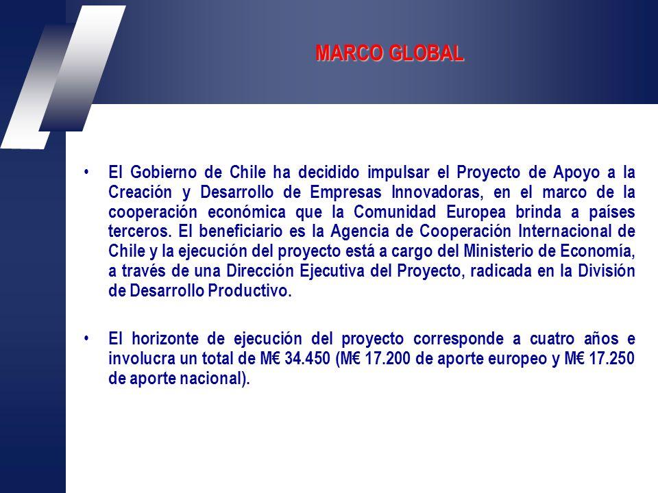 MARCO GLOBAL El Gobierno de Chile ha decidido impulsar el Proyecto de Apoyo a la Creación y Desarrollo de Empresas Innovadoras, en el marco de la cooperación económica que la Comunidad Europea brinda a países terceros.