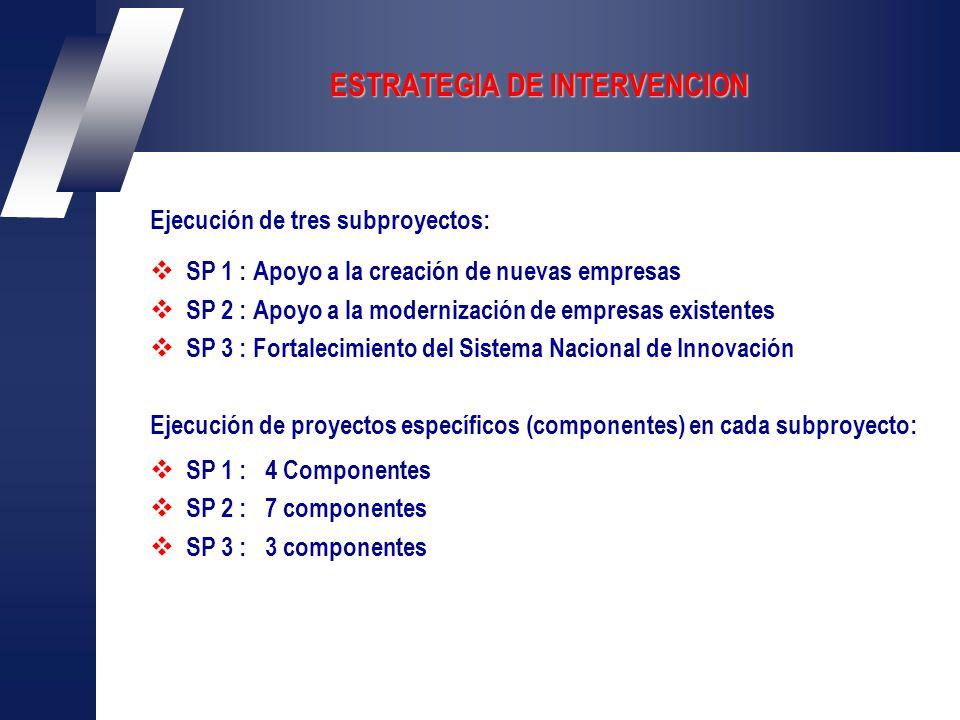 ESTRATEGIA DE INTERVENCION Ejecución de tres subproyectos: SP 1 : Apoyo a la creación de nuevas empresas SP 2 : Apoyo a la modernización de empresas existentes SP 3 : Fortalecimiento del Sistema Nacional de Innovación Ejecución de proyectos específicos (componentes) en cada subproyecto: SP 1 : 4 Componentes SP 2 : 7 componentes SP 3 : 3 componentes