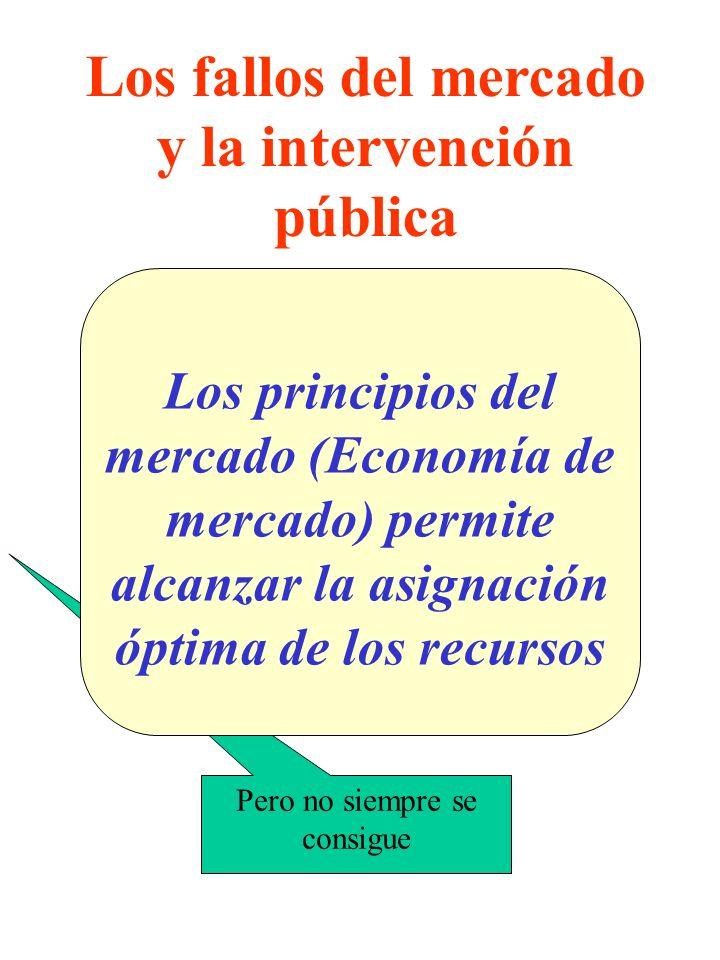 Los fallos del mercado y la intervención pública Pero no siempre se consigue Los principios del mercado (Economía de mercado) permite alcanzar la asig