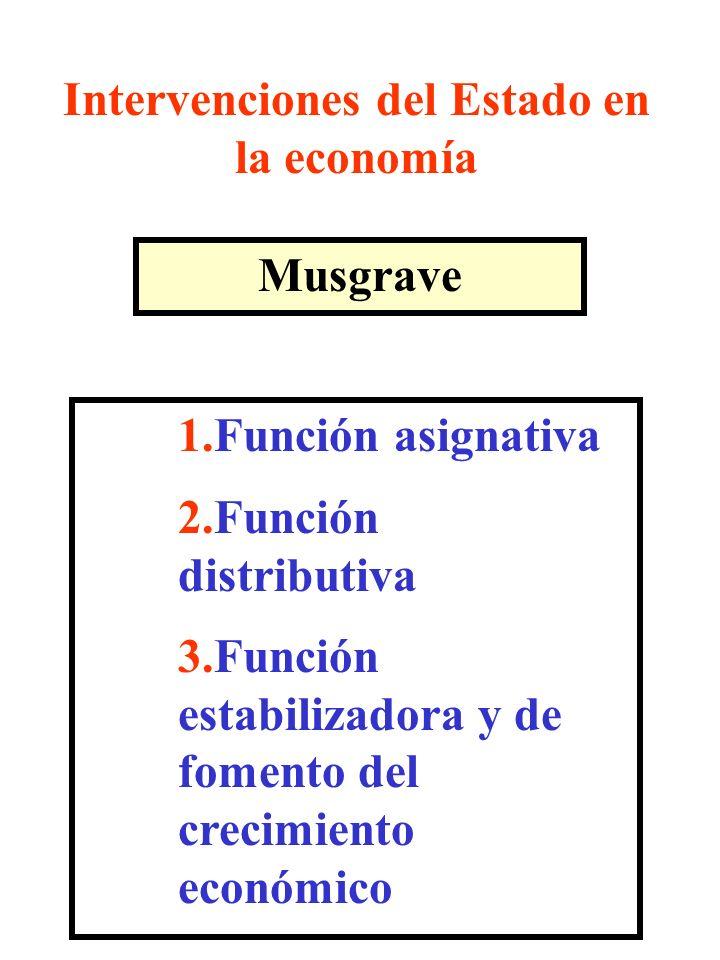 Intervenciones del Estado en la economía Musgrave 1.Función asignativa 2.Función distributiva 3.Función estabilizadora y de fomento del crecimiento ec