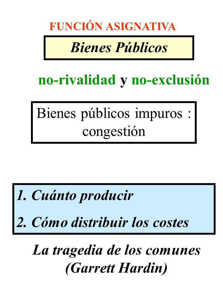 FUNCIÓN ASIGNATIVA Bienes Públicos no-rivalidad y no-exclusión 1. Cuánto producir 2. Cómo distribuir los costes La tragedia de los comunes (Garrett Ha