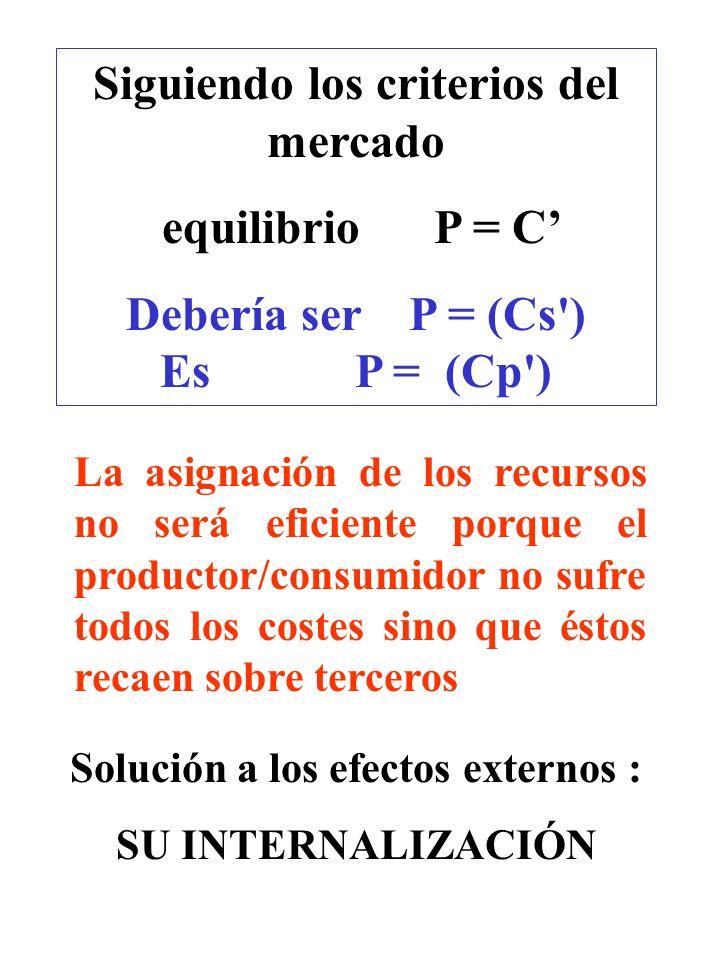 Siguiendo los criterios del mercado equilibrio P = C Debería ser P = (Cs') Es P = (Cp') La asignación de los recursos no será eficiente porque el prod
