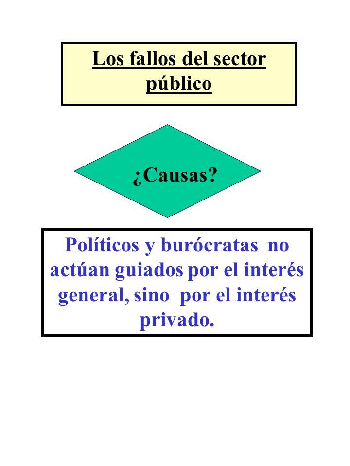 Los fallos del sector público Políticos y burócratas no actúan guiados por el interés general, sino por el interés privado. ¿Causas?
