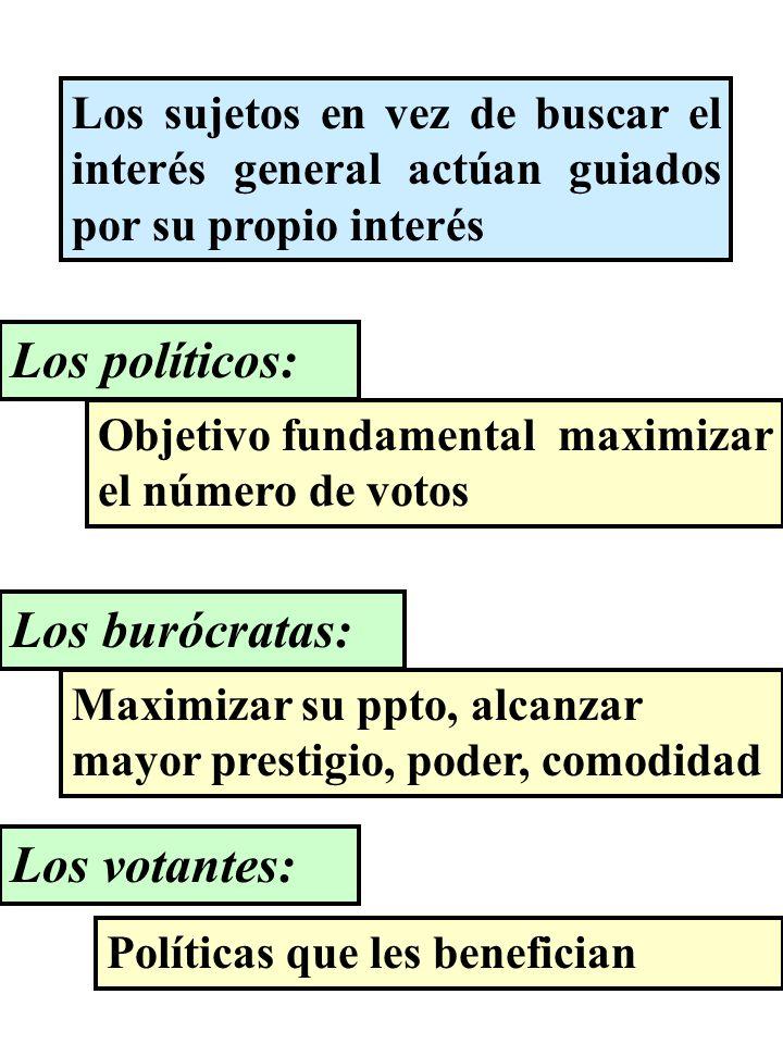 Los sujetos en vez de buscar el interés general actúan guiados por su propio interés Los políticos: Objetivo fundamental maximizar el número de votos