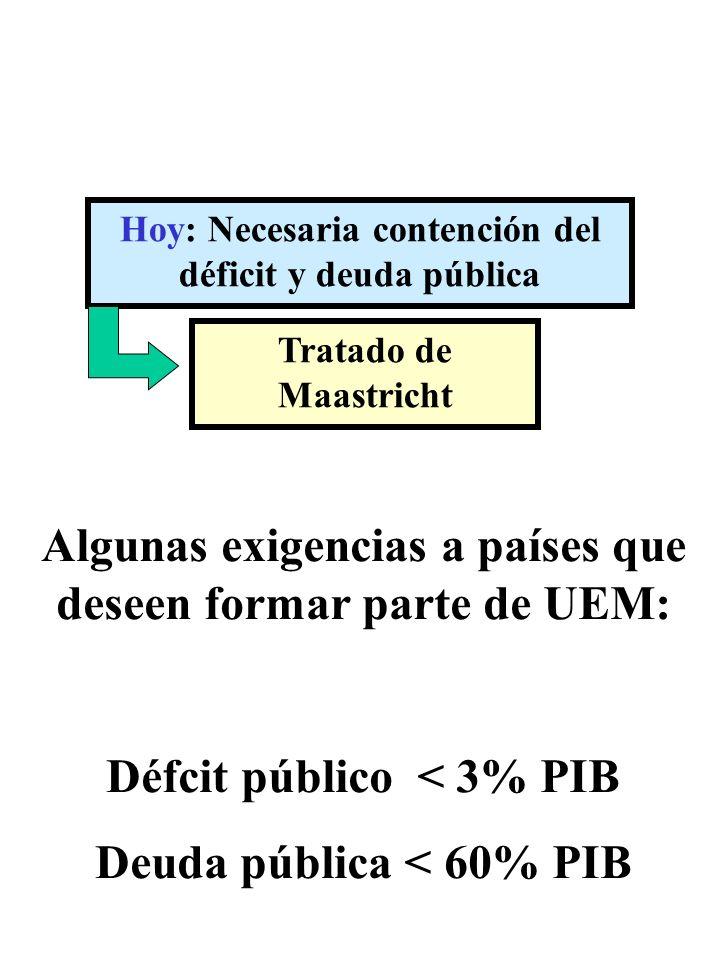 Hoy: Necesaria contención del déficit y deuda pública Tratado de Maastricht Algunas exigencias a países que deseen formar parte de UEM: Défcit público