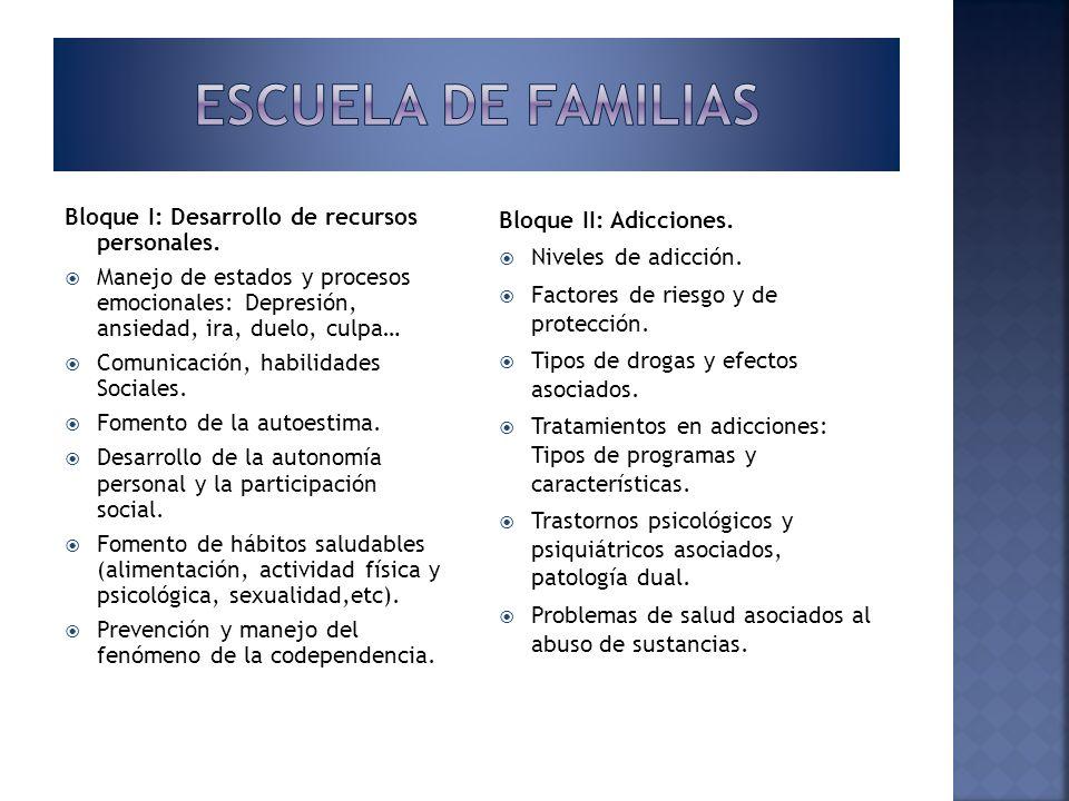 Bloque I: Desarrollo de recursos personales. Manejo de estados y procesos emocionales: Depresión, ansiedad, ira, duelo, culpa… Comunicación, habilidad