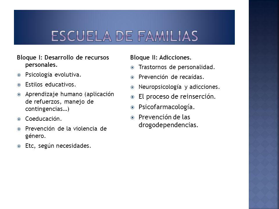 Bloque I: Desarrollo de recursos personales. Psicología evolutiva. Estilos educativos. Aprendizaje humano (aplicación de refuerzos, manejo de continge