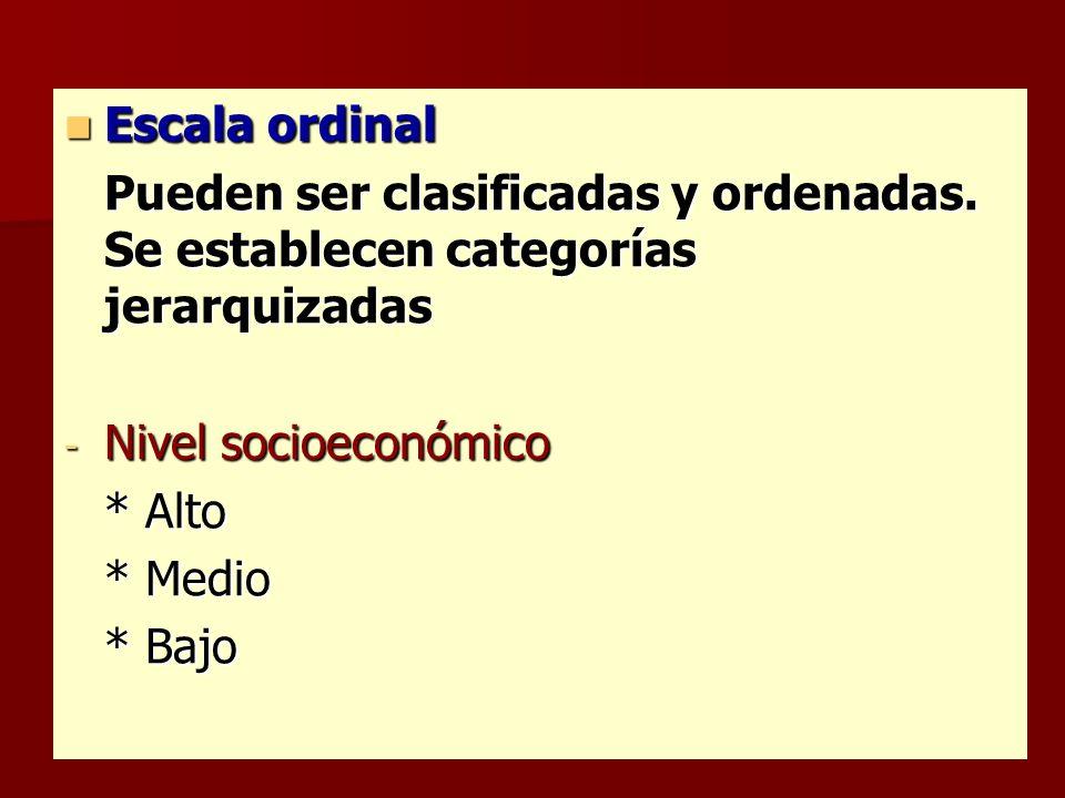 Escalas para medir variables cualitativas Escala nominal Escala nominal - Dicotómicas (2 variables) * Femenino * Masculino - Policotómicas (Más de 2 v