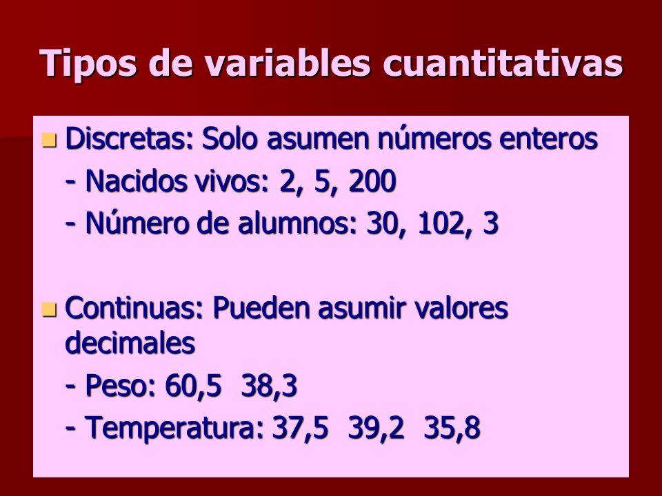 B. Variable Cuantitativa Son aquellas cuyos valores pueden ser contados o medidos