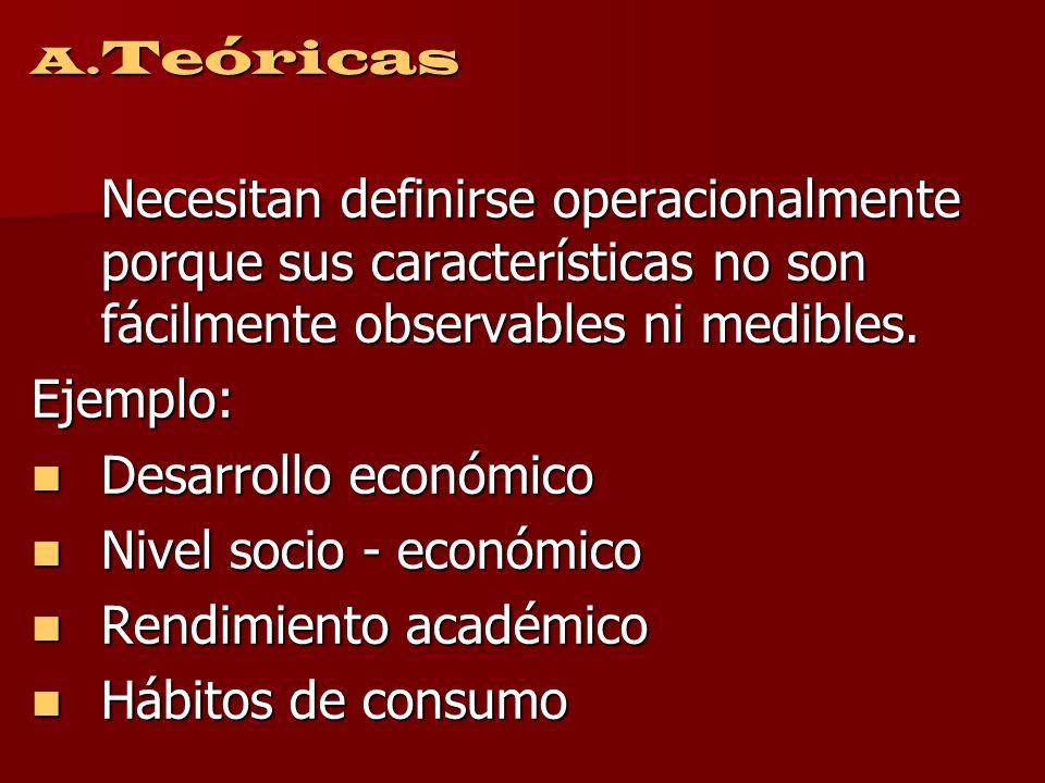Por su nivel de abstracción A. Teóricas B. Intermedias C. Empíricas