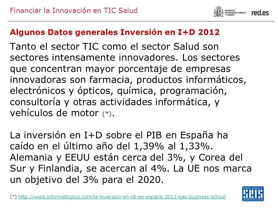 Tanto el sector TIC como el sector Salud son sectores intensamente innovadores.