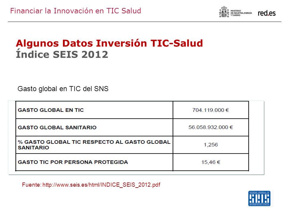 Algunos Datos Inversión TIC-Salud Índice SEIS 2012 Gasto global en TIC del SNS Fuente: http://www.seis.es/html/INDICE_SEIS_2012.pdf