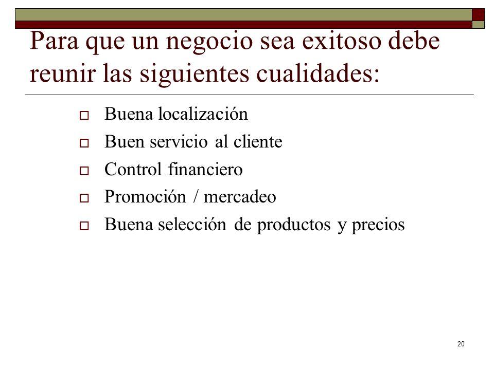 20 Para que un negocio sea exitoso debe reunir las siguientes cualidades: Buena localización Buen servicio al cliente Control financiero Promoción / m