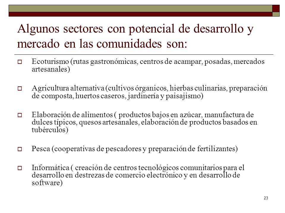 23 Algunos sectores con potencial de desarrollo y mercado en las comunidades son: Ecoturismo (rutas gastronómicas, centros de acampar, posadas, mercad