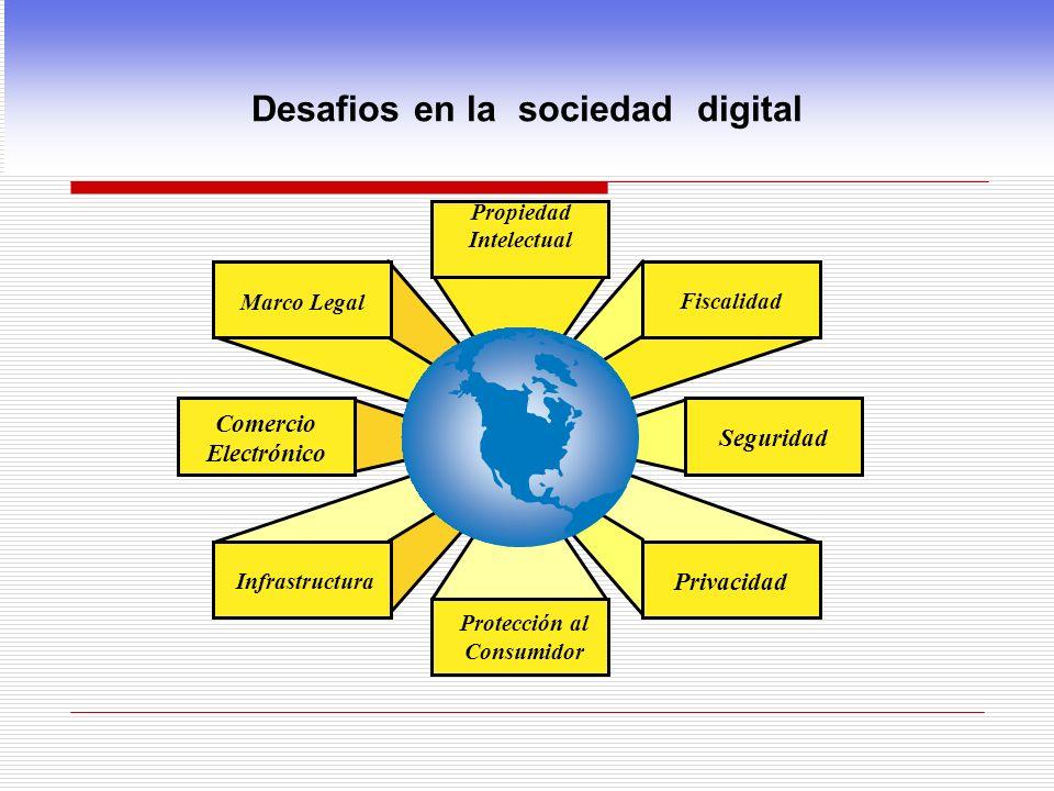 Desafios en la sociedad digital Marco Legal Propiedad Intelectual Fiscalidad Infrastructura Privacidad Comercio Electrónico Seguridad Protección al Co