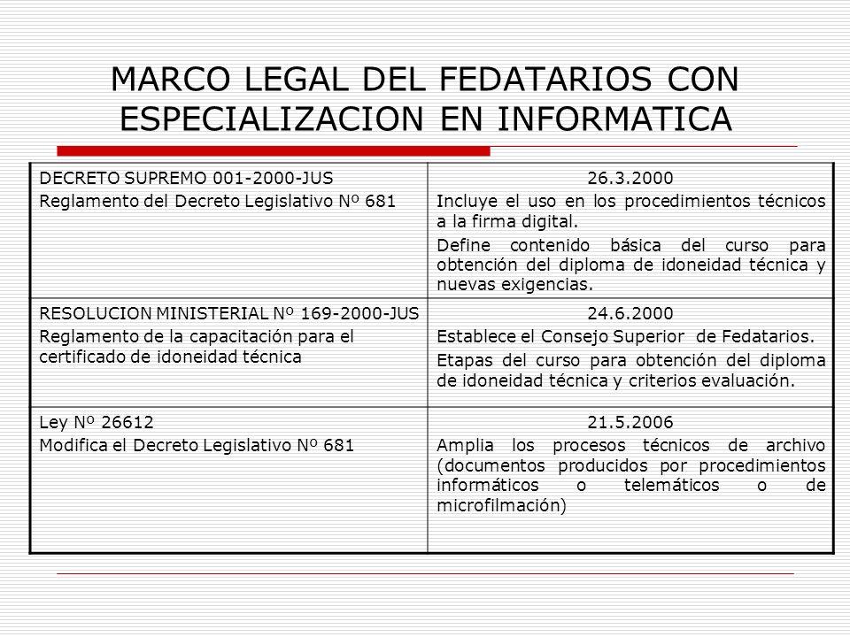 MARCO LEGAL DEL FEDATARIOS CON ESPECIALIZACION EN INFORMATICA DECRETO SUPREMO 001-2000-JUS Reglamento del Decreto Legislativo Nº 681 26.3.2000 Incluye