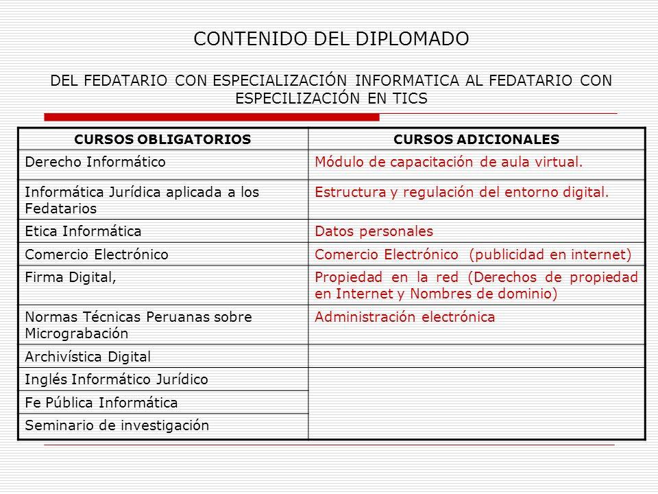 CONTENIDO DEL DIPLOMADO DEL FEDATARIO CON ESPECIALIZACIÓN INFORMATICA AL FEDATARIO CON ESPECILIZACIÓN EN TICS CURSOS OBLIGATORIOSCURSOS ADICIONALES De