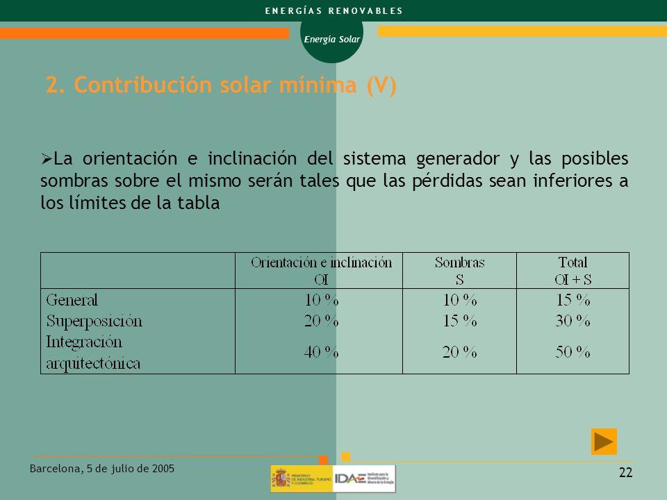 Energía Solar E N E R G Í A S R E N O V A B L E S Barcelona, 5 de julio de 2005 22 La orientación e inclinación del sistema generador y las posibles s