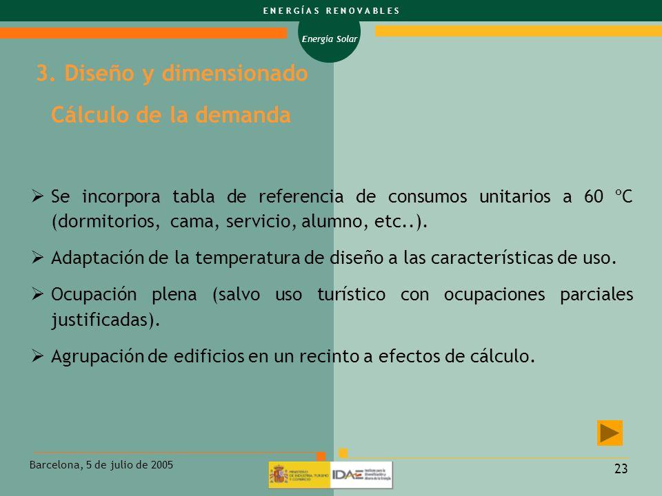 Energía Solar E N E R G Í A S R E N O V A B L E S Barcelona, 5 de julio de 2005 23 Se incorpora tabla de referencia de consumos unitarios a 60 ºC (dor