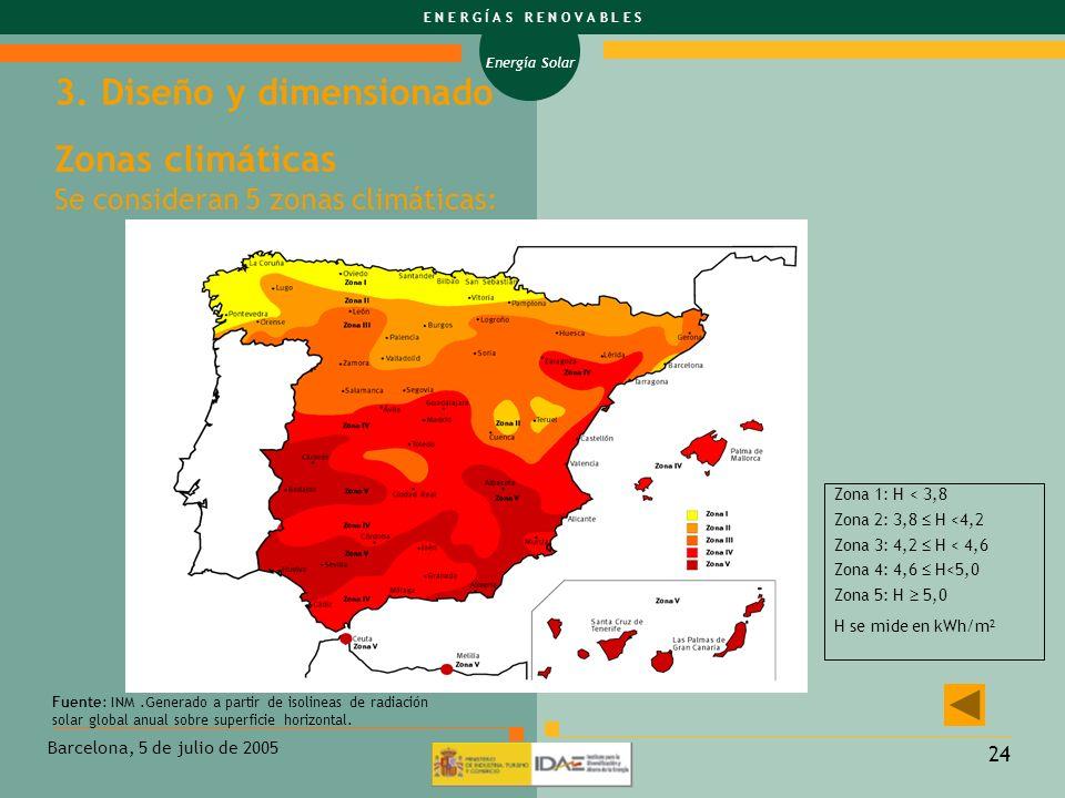 Energía Solar E N E R G Í A S R E N O V A B L E S Barcelona, 5 de julio de 2005 24 Zonas climáticas Se consideran 5 zonas climáticas: Zona 1: H < 3,8