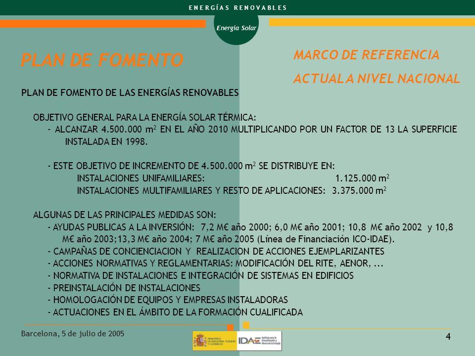 Energía Solar E N E R G Í A S R E N O V A B L E S Barcelona, 5 de julio de 2005 5 Plan de Fomento de las EE.RR 1999-2010 SUPERFICIE INSTALADA DE CAPTADORES SOLARES Y PREVISIONES (MILES DE m 2 ) SITUACIÓN ACTUAL E N E R G Í A S R E N O V A B L E S Datos provisionales Fuente: IDAE