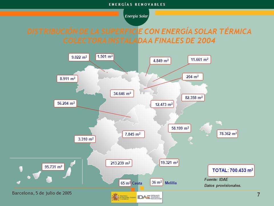 Energía Solar E N E R G Í A S R E N O V A B L E S Barcelona, 5 de julio de 2005 8 Apoyo público a las inversiones.