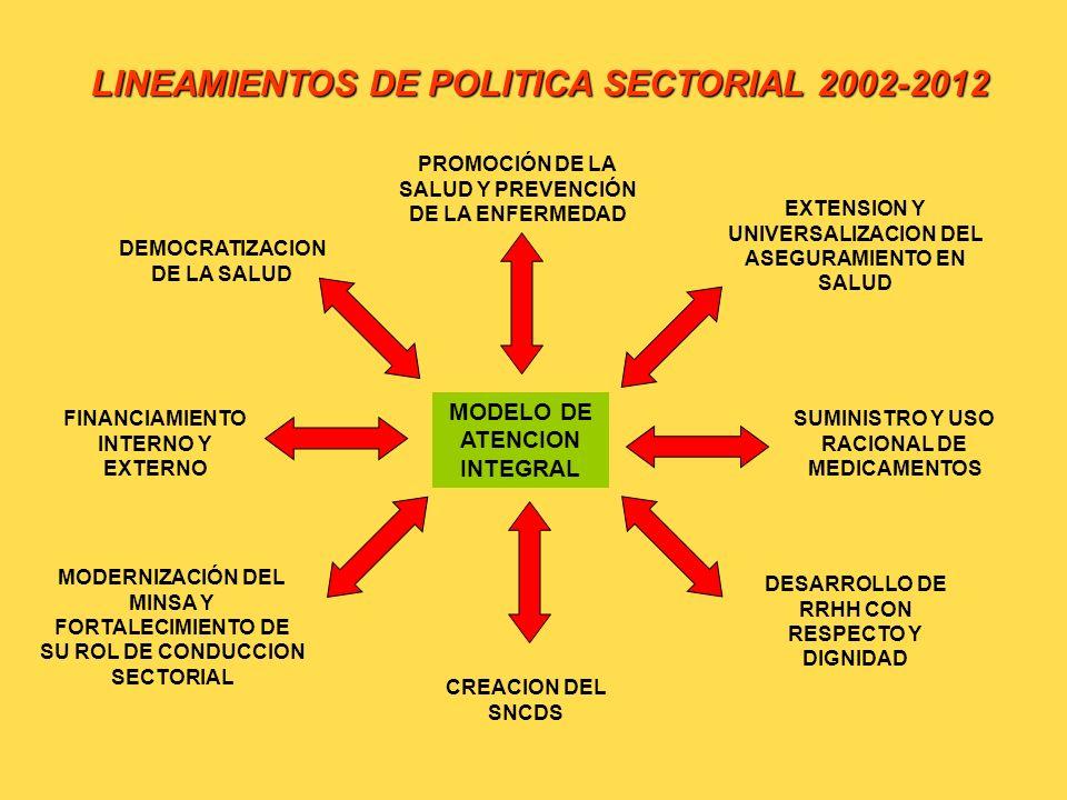 Generación de Políticas Pública, Planes y Legislación Desarrollar acciones de Abogacía con los decidores locales y regionales para la incorporación de acciones de ENT en las agendas públicas.