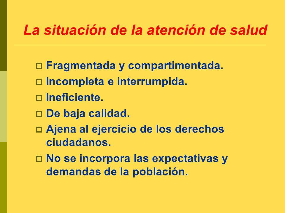 LA ESTRATEGIALA ORGANIZACIONLA CULTURALOS PROCESOS DESARROLLO DEL MODELO DE ATENCIÓN INTEGRAL DE SALUD CON ENFOQUE DE CALIDAD Y EMPODERAMIENTO CIUDADANO DEBERES Y DERECHOS DEL CIUDADANO COMO CENTRO DE LA ATENCIÓN, TRABAJO EN EQUIPO Y GESTIÓN DE CALIDAD EN LOS SERVICIOS DE SALUD MEJORA EN LA INTEGRALIDAD DE LA ATENCIÓN Y DE LOS SERVICIOS, DE LOS ESTILOS DE VIDAS Y PRÁCTICAS SALUDABLES Y DEL MODELO DE GESTIÓN ORIENTADOS AL USUARIO DESARROLLO DE MODELO DE REDES DE SERVICIOS DE SALUD Y ORGANIZACIÓN DE LOS SERVICIOS QUE INCORPORA A LOS AGENTES COMUNITARIOS PACIENTE CLIENTE CIUDADANO EN SALUD Se necesita un nuevo Modelo de Atención de Salud