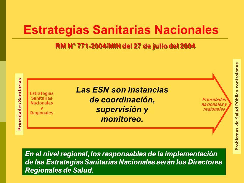 Acciones de promoción de la salud en: Instituciones educativas Municipios y comunidades Familia y vivienda 5.