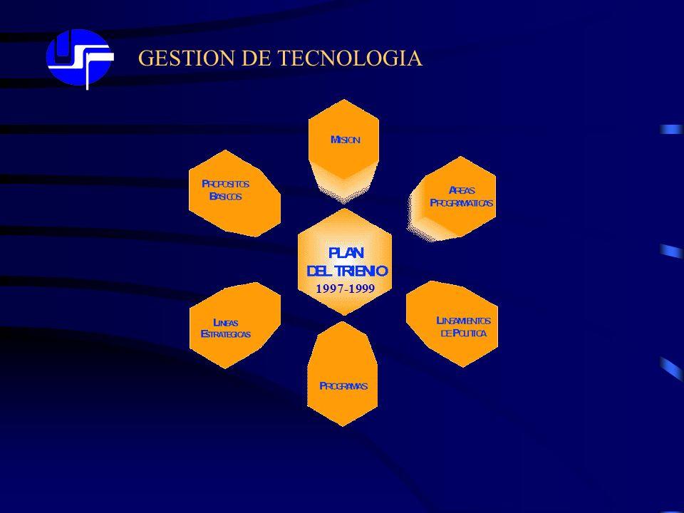 GESTION DE TECNOLOGIA 1997-1999