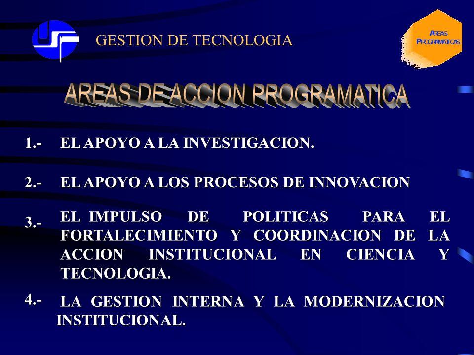 GESTION DE TECNOLOGIA 1.- EL APOYO A LA INVESTIGACION.