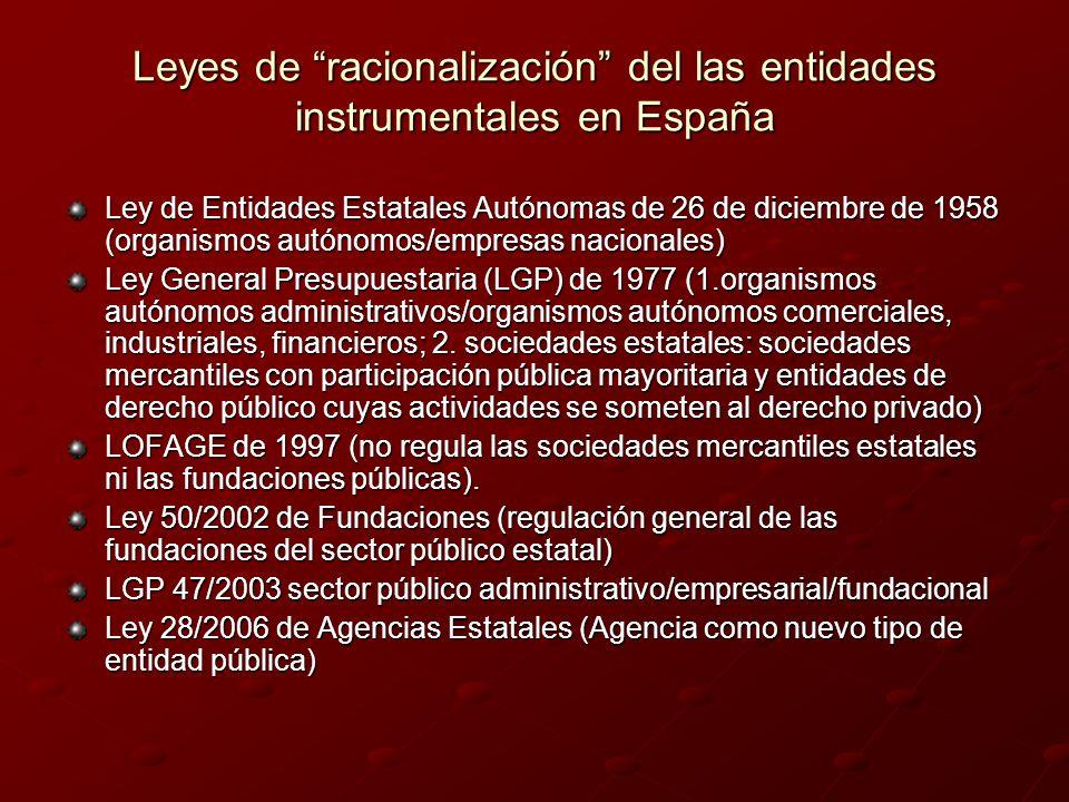 Leyes de racionalización del las entidades instrumentales en España Ley de Entidades Estatales Autónomas de 26 de diciembre de 1958 (organismos autóno