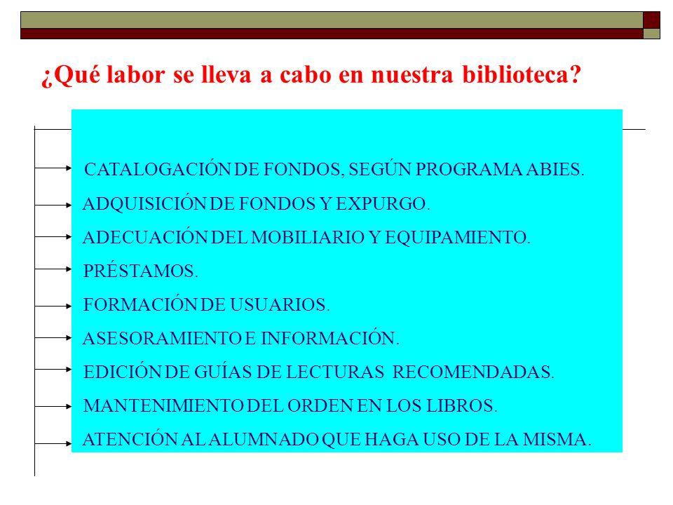 DINAMIZACIÓN : C ERTAMEN LITERARIO DE NARRACIÓN CORTA R EVISTA TIEMPO CERO C LUB DE LECTURA T ALLER DE LECTURA Z ECOBIT ( ZONA EDUCATIVA DE COOPERACIÓN DE BIBLIOTECAS DE TORROX ) T ERTULIAS LITERARIAS