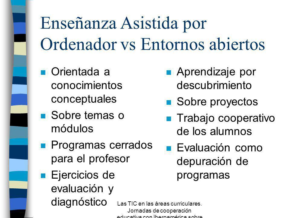 Las TIC en las áreas curriculares. Jornadas de cooperación educativa con Iberoamérica sobre TIC 2005 Algunos programas en Primaria n Tutoriales, EAO p