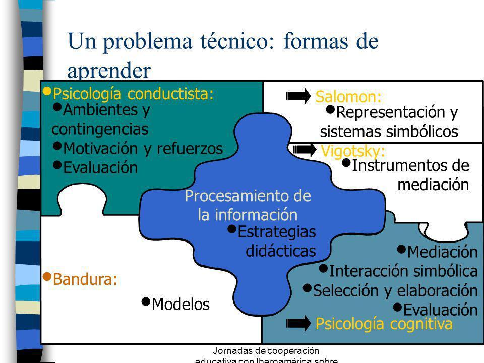 Las TIC en las áreas curriculares. Jornadas de cooperación educativa con Iberoamérica sobre TIC 2005 El universo de la introducción de las TIC en educ