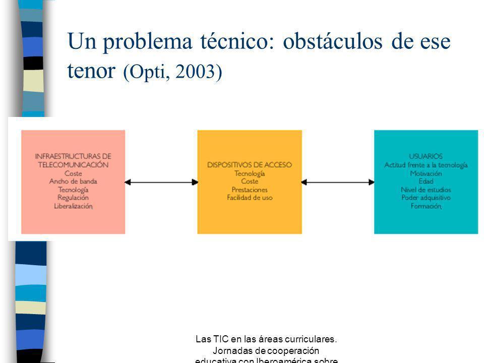 Las TIC en las áreas curriculares. Jornadas de cooperación educativa con Iberoamérica sobre TIC 2005 Un problema técnico: formas de aprender Salomon: