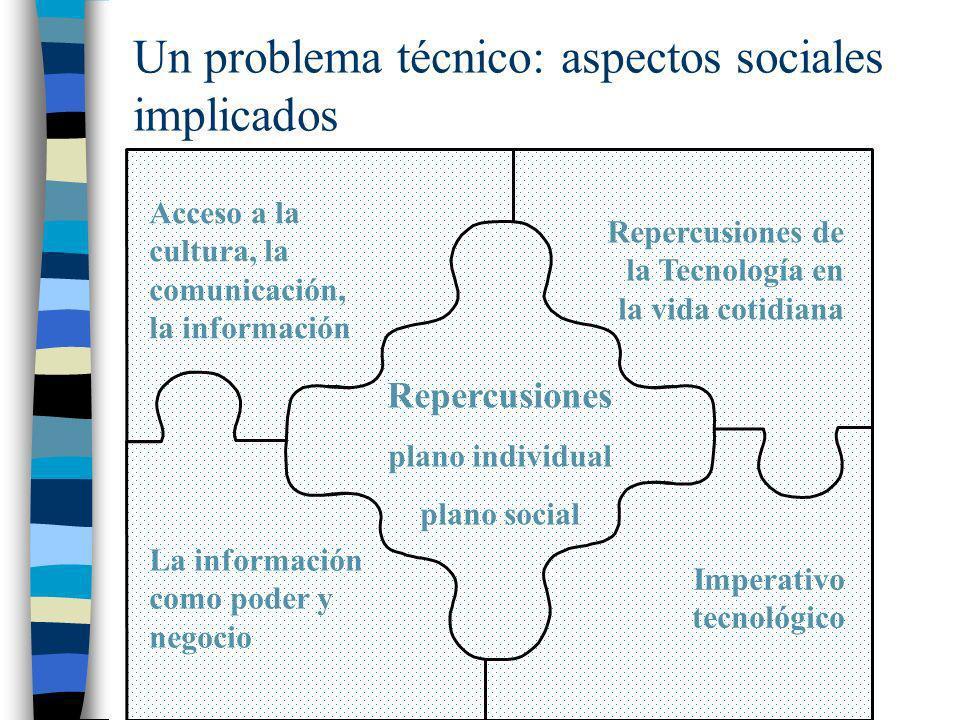 Las TIC en las áreas curriculares. Jornadas de cooperación educativa con Iberoamérica sobre TIC 2005 Un problema técnico: obstáculos de ese tenor (Opt