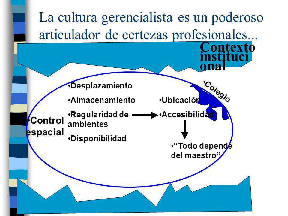 Las TIC en las áreas curriculares. Jornadas de cooperación educativa con Iberoamérica sobre TIC 2005 El plano profesional: lo que ocurre no es siempre