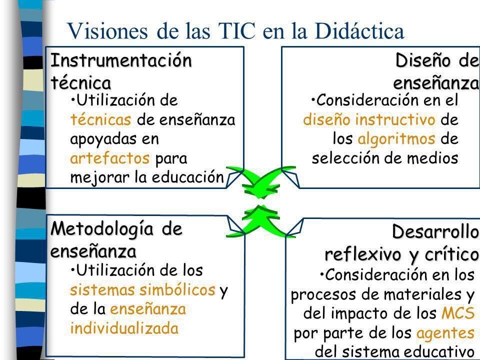 Las TIC en las áreas curriculares. Jornadas de cooperación educativa con Iberoamérica sobre TIC 2005 Estudio del uso racional de los medios en la prác