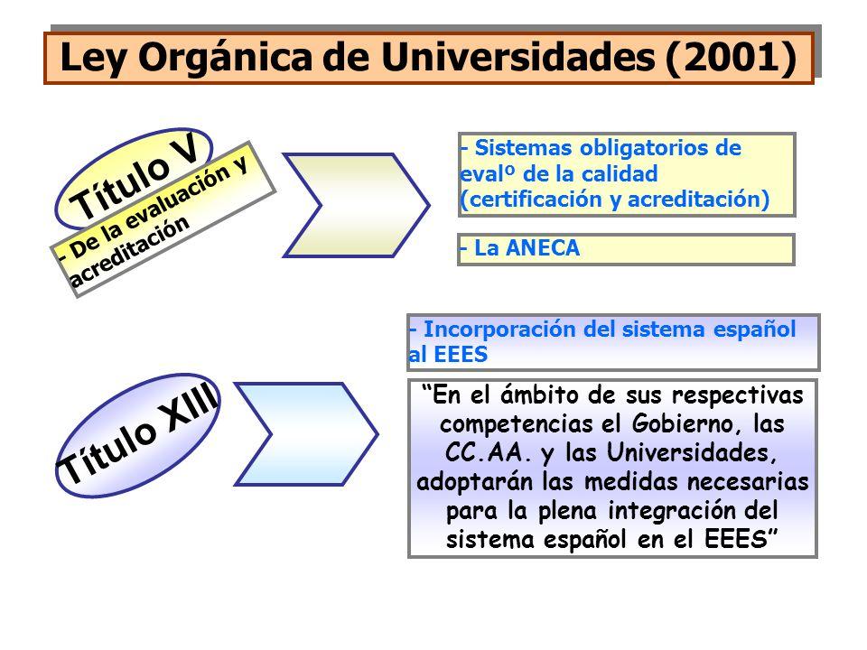 Ley Orgánica de Universidades (2001) - De la evaluación y acreditación - Sistemas obligatorios de evalº de la calidad (certificación y acreditación) T