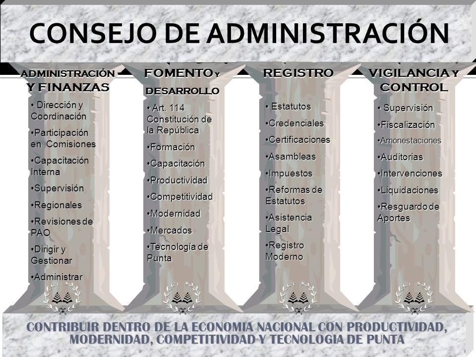 CONTRIBUIR DENTRO DE LA ECONOMIA NACIONAL CON PRODUCTIVIDAD, MODERNIDAD, COMPETITIVIDAD Y TECNOLOGIA DE PUNTA REGISTRO VIGILANCIA y CONTROL Supervisió