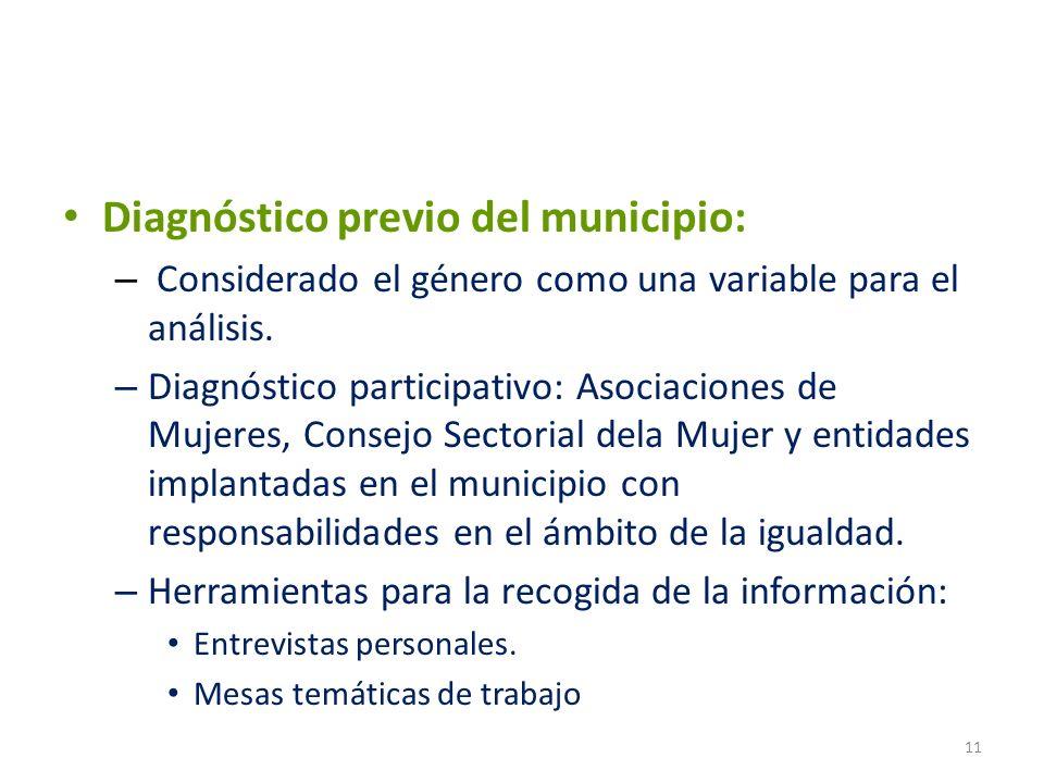 Diagnóstico previo del municipio: – Considerado el género como una variable para el análisis. – Diagnóstico participativo: Asociaciones de Mujeres, Co