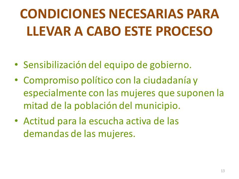 CONDICIONES NECESARIAS PARA LLEVAR A CABO ESTE PROCESO Sensibilización del equipo de gobierno. Compromiso político con la ciudadanía y especialmente c
