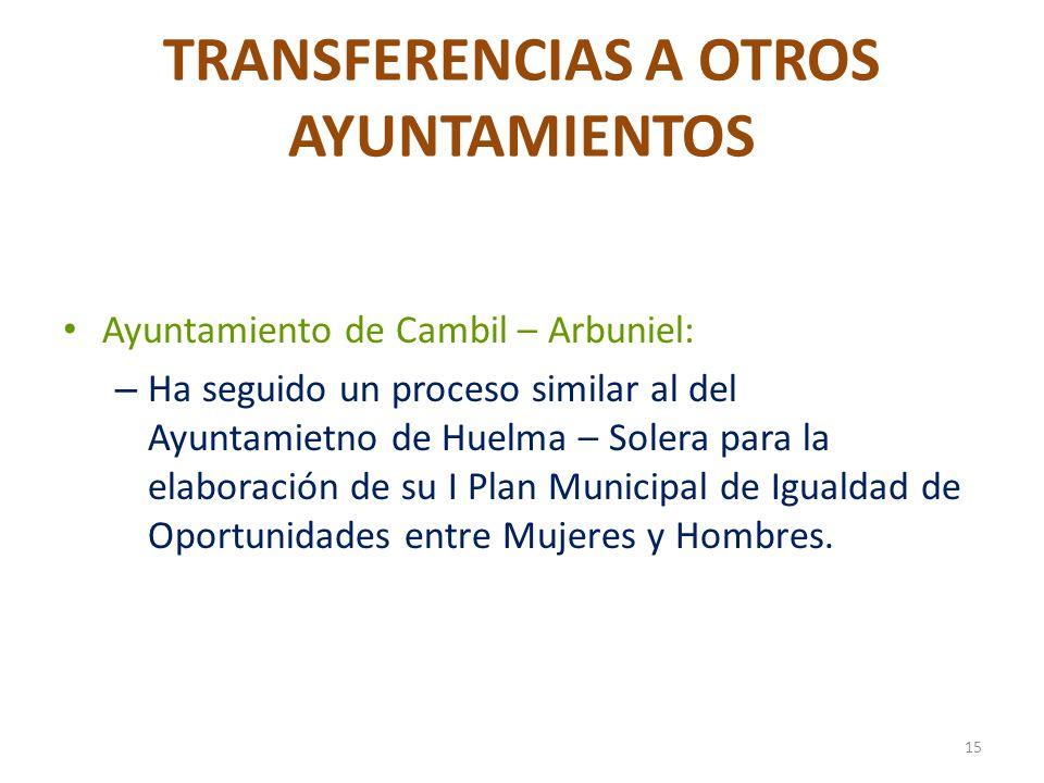 TRANSFERENCIAS A OTROS AYUNTAMIENTOS Ayuntamiento de Cambil – Arbuniel: – Ha seguido un proceso similar al del Ayuntamietno de Huelma – Solera para la
