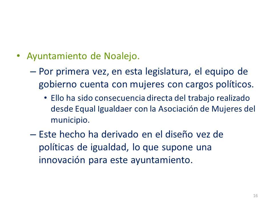 Ayuntamiento de Noalejo. – Por primera vez, en esta legislatura, el equipo de gobierno cuenta con mujeres con cargos políticos. Ello ha sido consecuen
